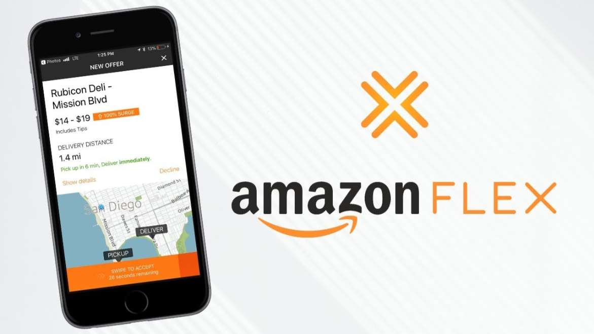 Amazon Vatican City - Amazon Flex is the company